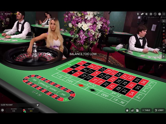 Norway Online Casinos