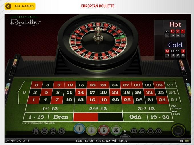 All Star Casino Online