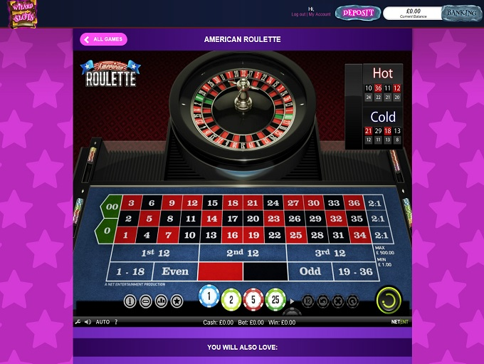 casino online slot the gaming wizard
