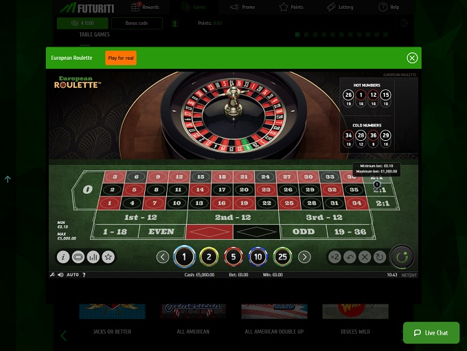 Online Casino Futuriti