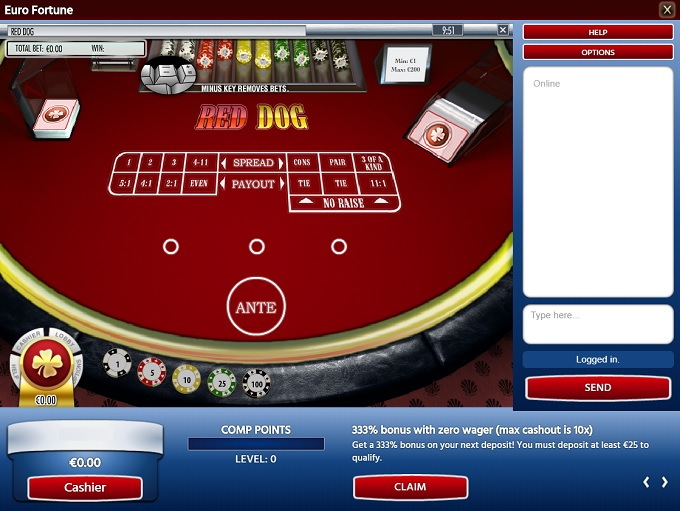 Eurofortune Online Casino