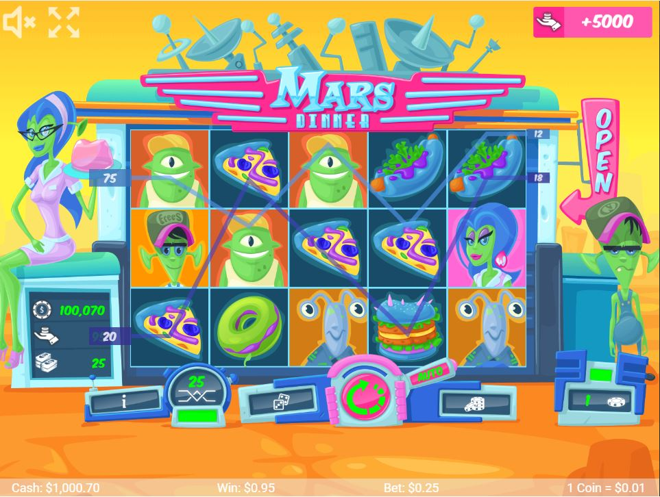 Mars Dinner Slot Review & Free Instant Play Casino Game
