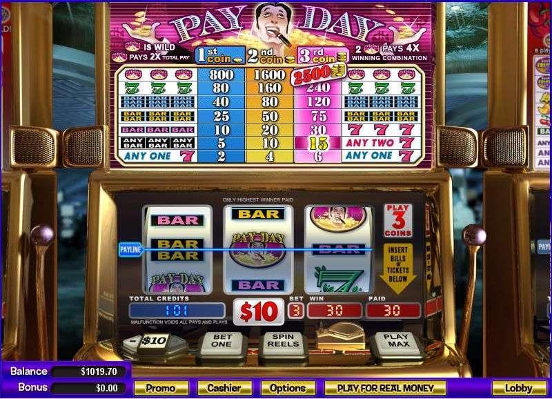 Biggest online gambling companies