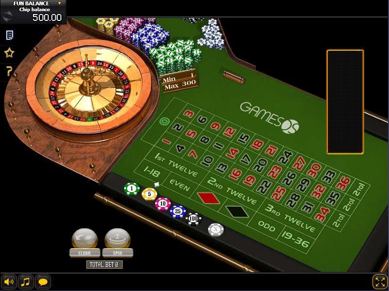 Игры Казино В В Онлайн Рулетку позволено действовать