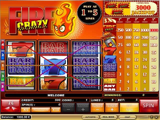 Spiele Crazy Faces - Video Slots Online