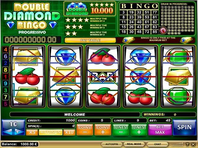 Slots Games Bingo
