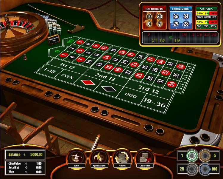American Roulette by The Art Of Games