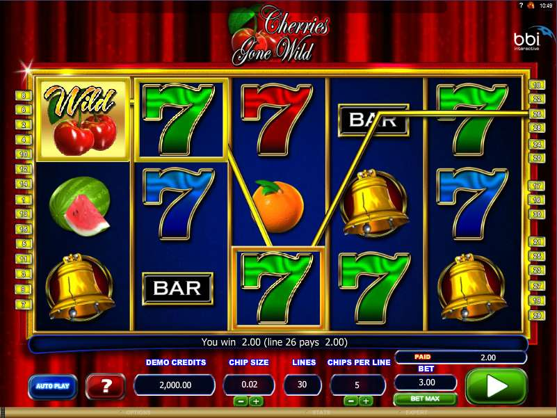 Go Wild Casino Signup Bonus Betonline Online Poker