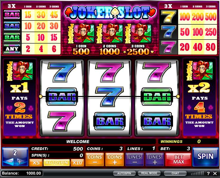 video slot free online joker casino