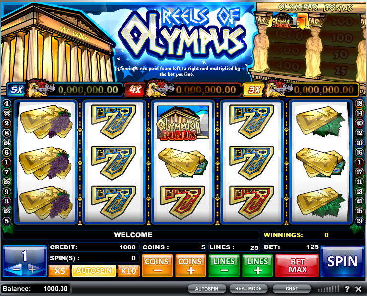 Olympus Reels Slot - Play Online for Free Money