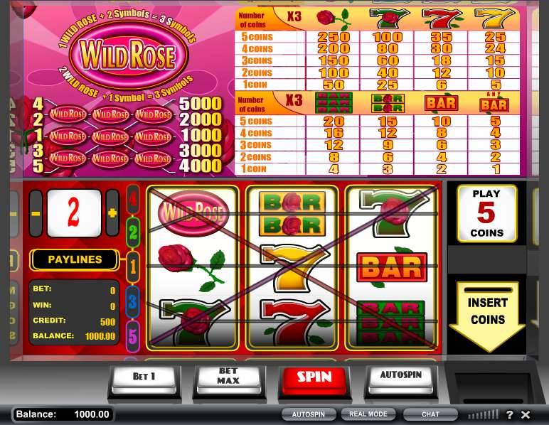 Wild Rose Slot Machine - Play Free Casino Slot Games