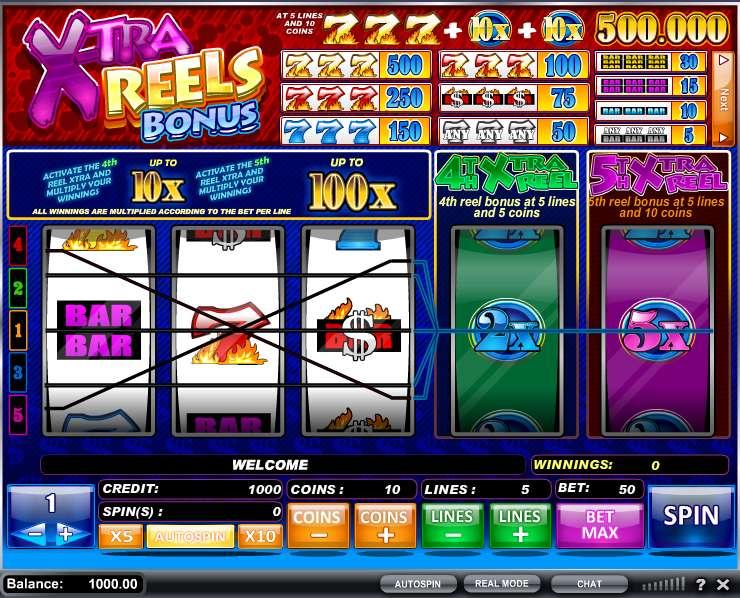 X-tra Bonus Reels Slots - Play Free Casino Slot Games