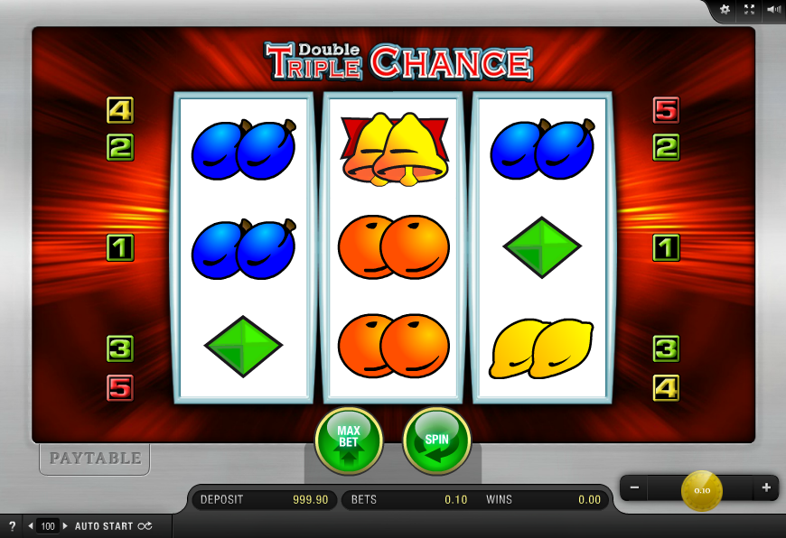 Double Triple Chance Slots - Gratis ohne Download spielen
