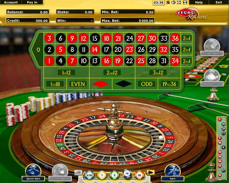 Vegas Roulette by Novomatic